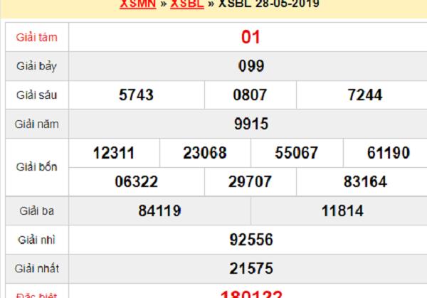 Các cao thủ phân tích dự đoán soi cầu lô Bạc Liêu ngày 28/05 tỷ lệ trúng cao