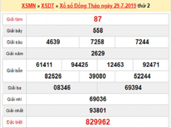 Chuyên gia KQXSDT chốt dự đoán kết quả ngày 08/05