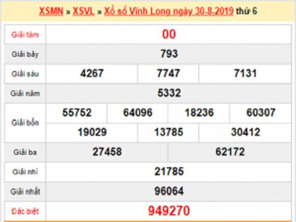 Dự đoán KQXSVL ngày 06/09 tỷ lệ trúng cao