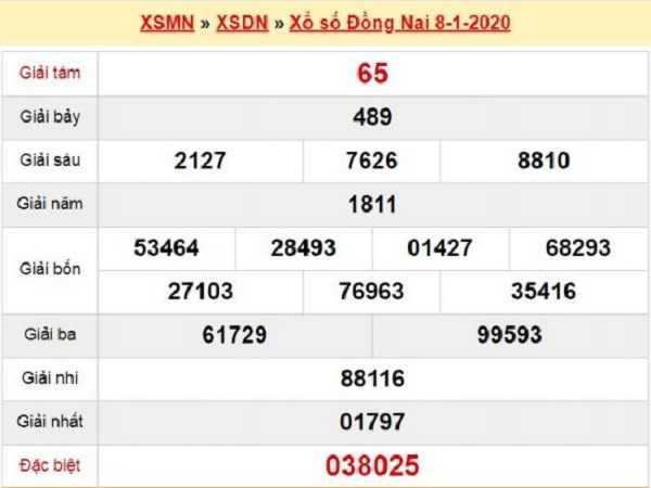 Bảng tổng hợp kqxsdn ngày 15/01 của các cao thủ