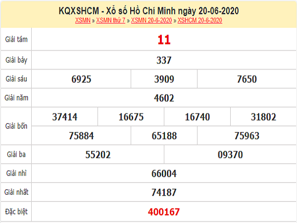 Bảng KQXSHCM- Soi cầu xổ số hồ chí minh ngày 22/06 hôm nay