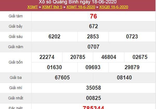 Thống kê XSQB 25/6/2020 chốt KQXS Quảng Bình thứ 5