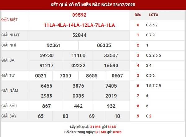 Thống kê kết quả XSMB thứ 6 ngày 24-7-2020