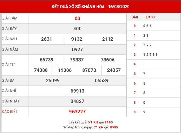 Soi cầu KQSX Khánh Hòa thứ 4 ngày 19-8-2020