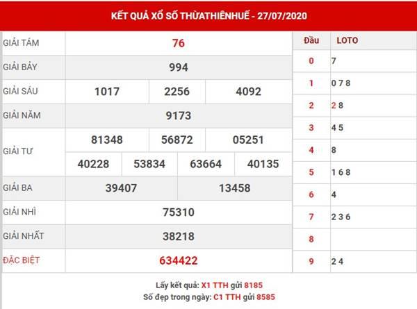 Thống kê XS Thừa Thiên Huế thứ 2 ngày 3-8-2020