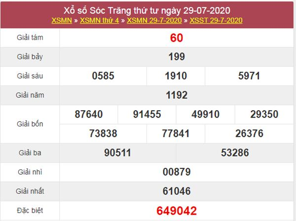 Dự đoán XSST 5/8/2020 chốt lô VIP Sóc Trăng thứ 4