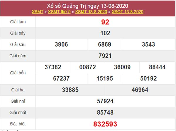 Soi cầu KQXS Quảng Trị 20/8/2020 thứ 5 chi tiết nhất