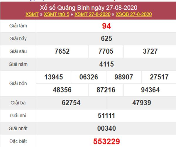 Dự đoán XSQB 3/9/2020 chốt lô số đẹp Quảng Bình thứ 5