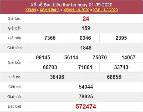 Thống kê XSBL 8/9/2020 chốt lô VIP Bạc Liêu hôm nay