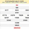 Phân tích KQXSQB ngày 08/10/2020- xổ số quảng bình hôm nay