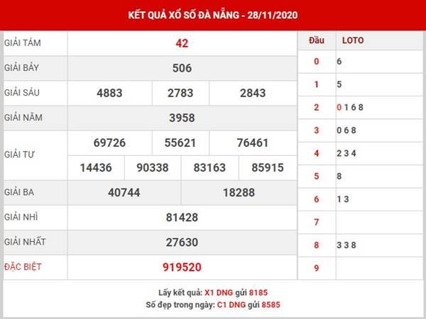 Dự đoán xổ số Đà Nẵng thứ 4 ngày 2/12/2020