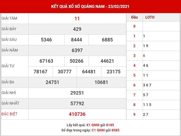 Dự đoán Xổ Số Quảng Nam thứ 3 ngày 2/3/2021