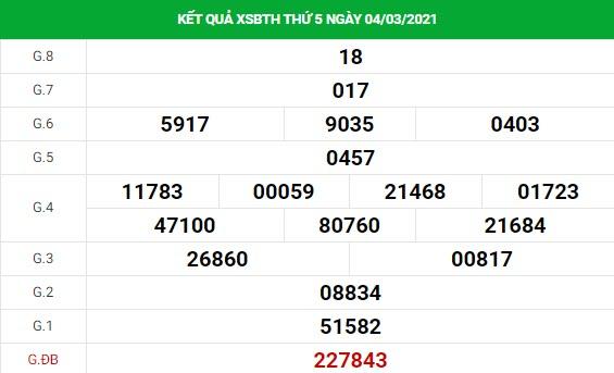Dự đoán kết quả XS Bình Thuận Vip ngày 11/03/2021