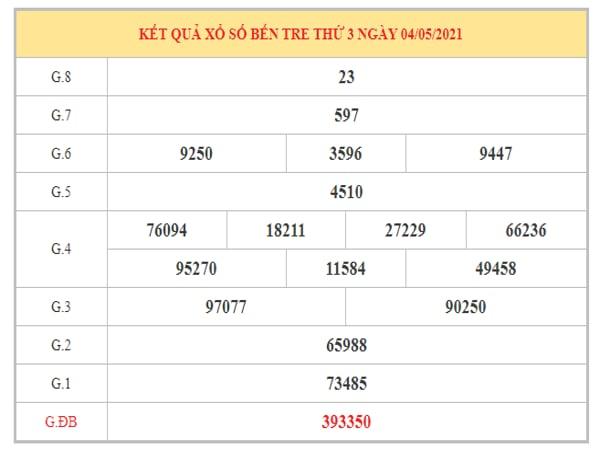 Thống kê KQXSBTR ngày 11/5/2021 dựa trên kết quả kì trước