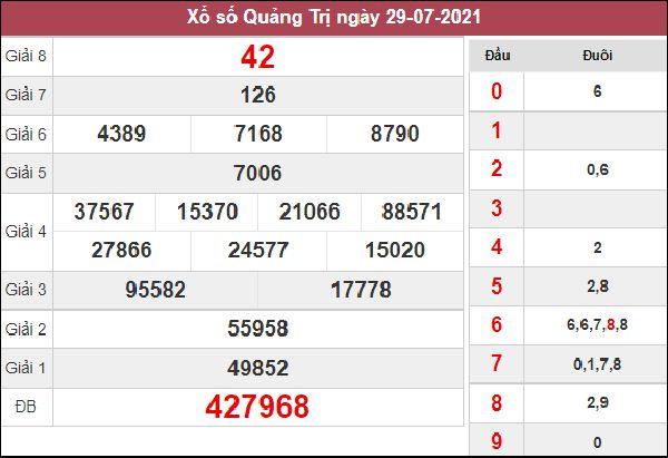 Thống kê KQXSQT 5/8/2021 thứ 5 chốt lô Quảng Trị siêu chuẩn