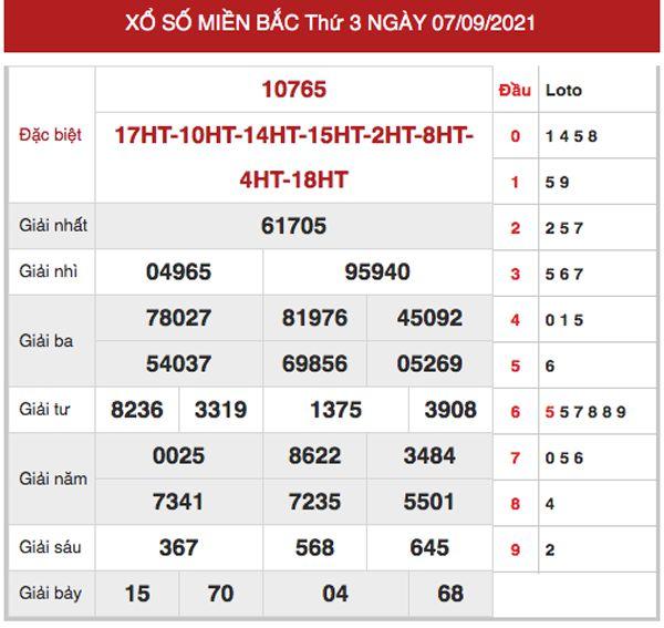 Soi cầu SXMB 8/9/2021 thứ 4 chốt cặp số đẹp miền Bắc